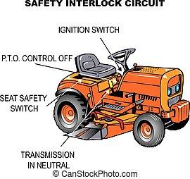 plæne, sikkerhed, traktor