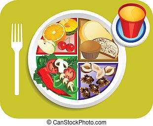 placa, porciones, alimento, vegetariano, desayuno, mi