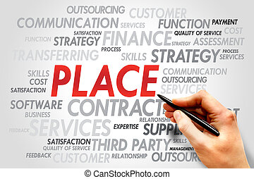 PLACE word cloud, business concept