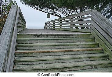 plage, étapes