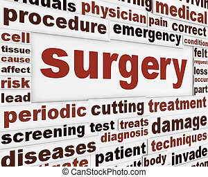 plakat, chirurgie, medizin