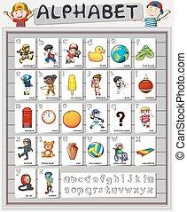 plakat, englisches , design, alphabete
