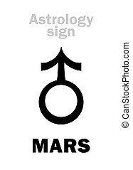planète, astrology:, mars