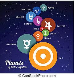 planète, système, solaire