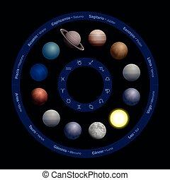 planètes, astrologie, espagnol, noms, zodiaque, cercle