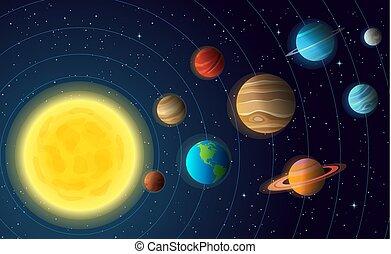 planètes, coloré, ciel, orbite, système, solaire, étoiles, modèle