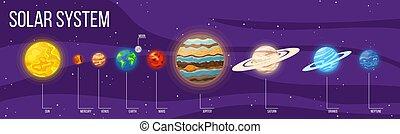 planètes, dessin animé, étoiles, solaire, space., vecteur, planets., coloré, design., illustration, n'importe quel, ensemble, système, soleil, lune, univers, la terre