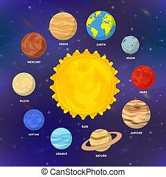 planètes, espace, système, profond, clair, solaire, fond, dessin animé