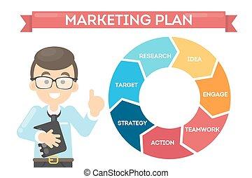 plan., マーケティング, ビジネス