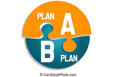 Plan A and Plan B on round puzzle