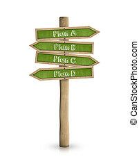 Plan A, B, C, D road sign