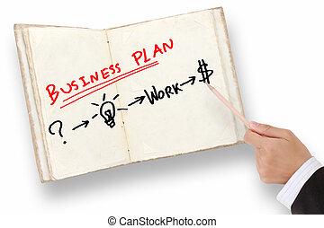 plan, affär