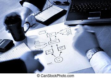 plan, affärsfolk