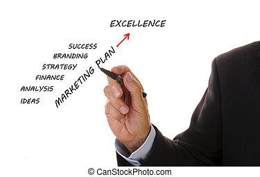 plan affaires, à, excellence