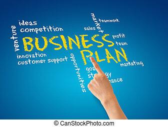 plan affaires