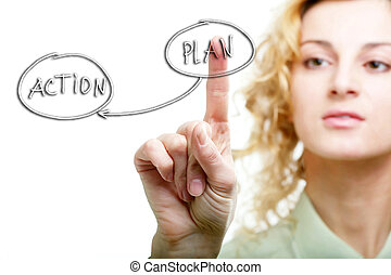 Plan - An image of a woman pressing button ''plan''