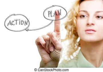 Plan - An image of a woman pressing button ''plan''