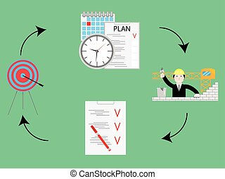 Plan and do, check act. PDCA cycle concept