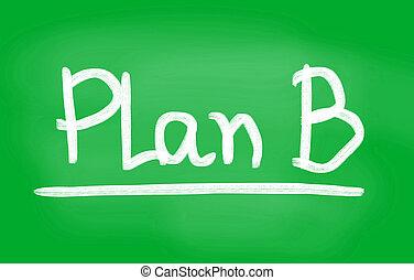 Plan B concept
