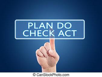 Plan Check Do Act