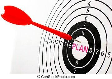 plan, cible