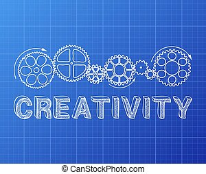 plan, créativité