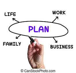 Plan Diagram Means Managing Time And Areas Of Life