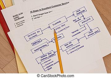 plan, diagramme, business
