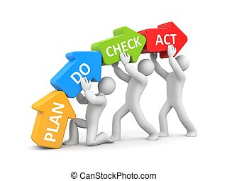 Plan Do Check Act metaphor - Business concept. Isolated on...