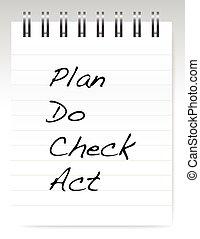 plan do check act notepad