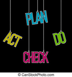 plan - do - check - act
