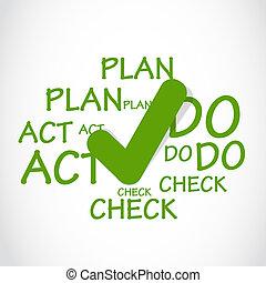 Plan Do Check Act Vector