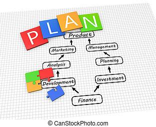 plan, gráfico