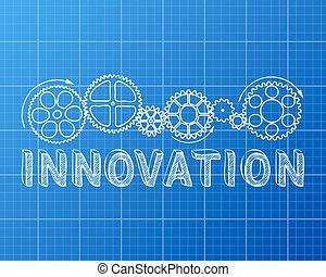 plan, innovation