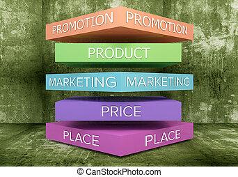 plan, mischling, marketing