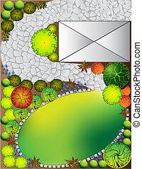 Plan of garden - Colored Plan of garden