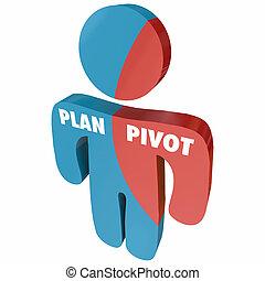 Plan Pivot Person Change Business Model 3d Illustration