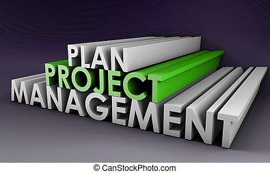 plan planistyczny