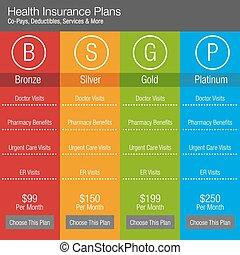 plan, santé, diagramme, assurance