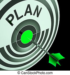 Plan Target Means Planning, Missions And Objectives