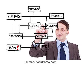 plan, vainqueurs, dessine, homme affaires