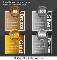plan, zdrowie, wykres, ubezpieczenie