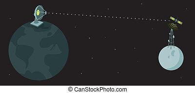 planeet, communicatie, aarde, /, maan