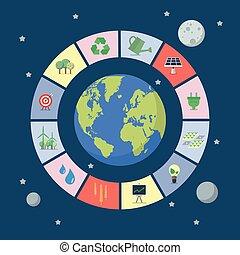 planeet, duurzaam, set, iconen
