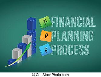 planerande, graf, process., finansiell, affär