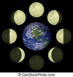 planet, faserna, mull, måne