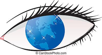 Planet in eye
