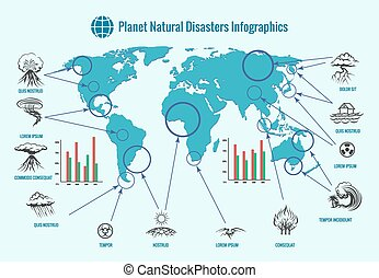 Planet natural disasters infographics