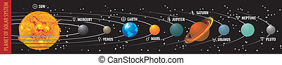 Planet of solar system with astronomical signs of the ...