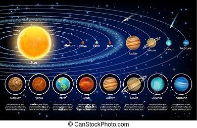 planetas, vector, sistema, realista, conjunto, solar, ilustración